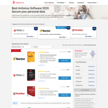 top10antivirussoftware com at WI  Best Antivirus Software 2019 | Get