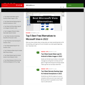 top5z com at WI  Top 5 Best Lists Provider