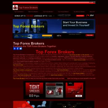 Australian forex brokers accepting overseas clients