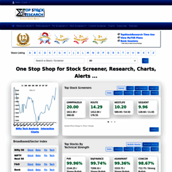 topstockresearch com at WI  Technical Analysis, Stock