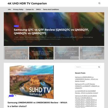 uhdledtvcomparison com at WI  4K UHD HDR TV Comparion