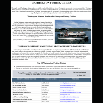 Washingtonfishingguides.net thumbnail