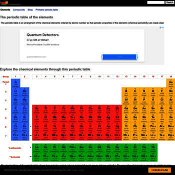 Webelements At Wi The Periodic Table Of The Elements By Webelements