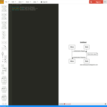 Websequencediagrams At Wi Websequencediagrams Draw Sequence