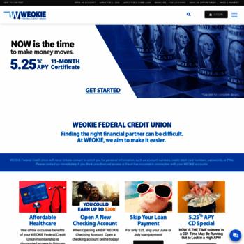 Weokie Org At Wi Weokie Federal Credit Union