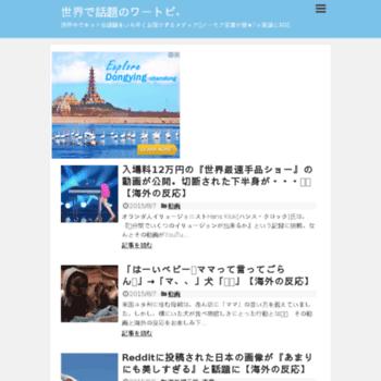 World-topics.net thumbnail