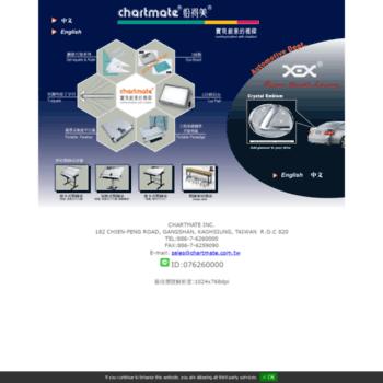 Xexauto.com thumbnail