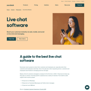 zopim com at WI  Live Chat Software with Zendesk Chat