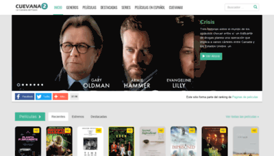 What Cuevana2.io website looks like in 2021