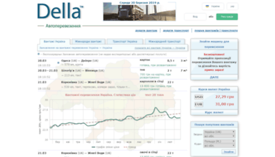 What Della.com.ua website looked like in 2019 (2 years ago)