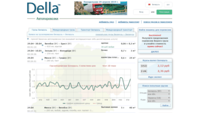 What Della.by website looked like in 2019 (2 years ago)