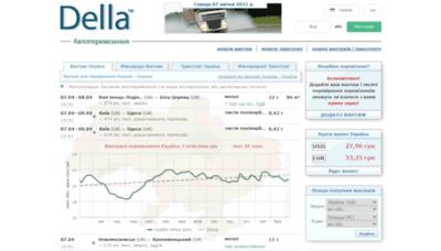 What Della.com.ua website looks like in 2021