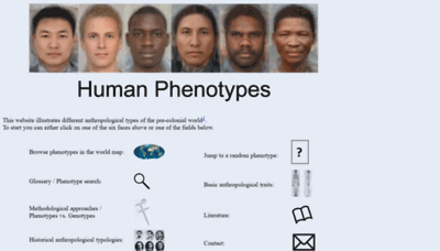 What Humanphenotypes.net website looked like in 2020 (This year)