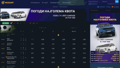 What Mozzartbet.mk website looked like in 2019 (1 year ago)