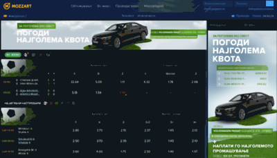 What Mozzartbet.mk website looked like in 2020 (1 year ago)