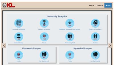 What Newerp.kluniversity.in website looked like in 2020 (1 year ago)