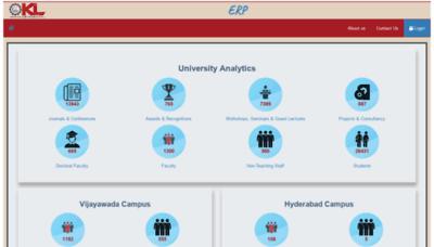 What Newerp.kluniversity.in website looks like in 2021
