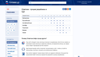 What Otvetkin.info website looked like in 2020 (1 year ago)