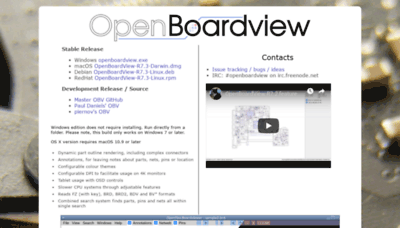What Openboardview.org website looked like in 2020 (1 year ago)