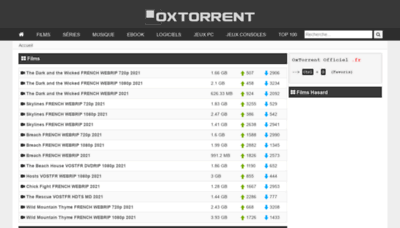 What Oxtorrent.fr website looks like in 2021