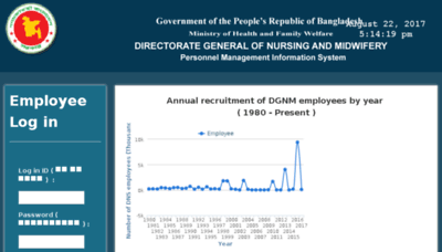 What Pmis.dgnm.gov.bd website looked like in 2018 (2 years ago)