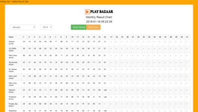 What Playbazaar.xyz website looked like in 2019 (2 years ago)