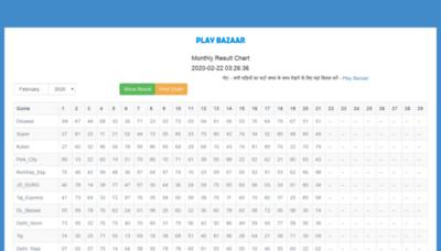 What Playbazaar.xyz website looked like in 2020 (1 year ago)