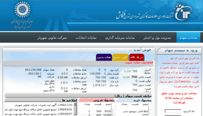 What Stock.shahr-yar.ir website looked like in 2018 (3 years ago)