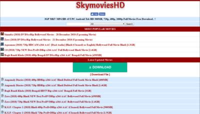 What Skymovieshd.ws website looked like in 2019 (2 years ago)