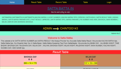 What Sattabatta.in website looked like in 2020 (1 year ago)