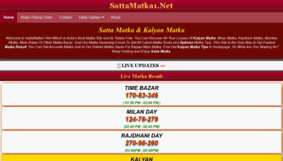 What Sattamatka1.net website looked like in 2020 (1 year ago)