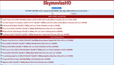 What Skymovieshd.ws website looked like in 2020 (This year)