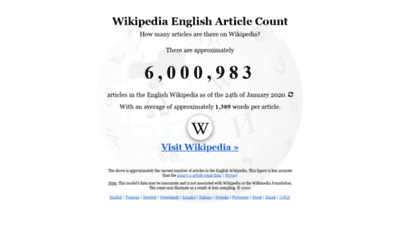 What Wikicount.net website looked like in 2020 (1 year ago)